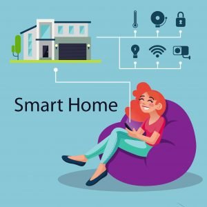 Smart Home From Anywhere