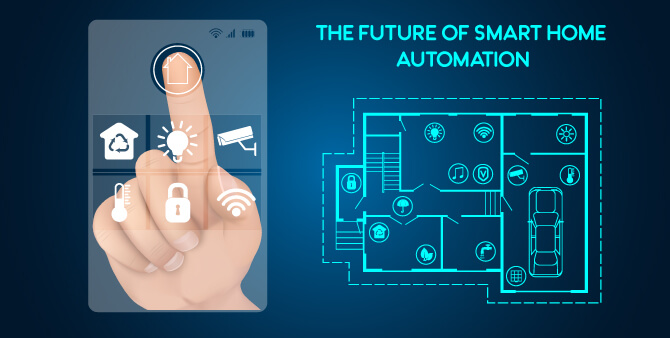 The Future of Smart Home Automation